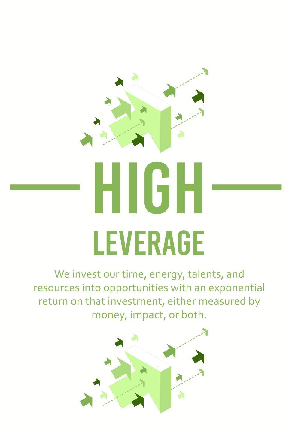 Harvest Wealth Group Core Values- High Leverage
